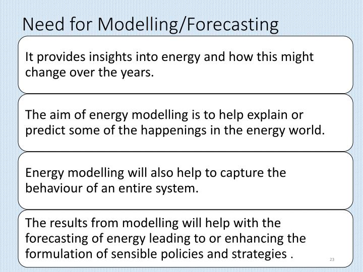 Need for Modelling/Forecasting