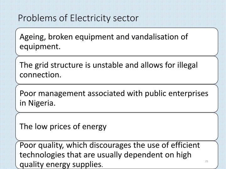 Problems of Electricity sector