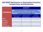 g20 gmep mechanism on sharing best practices content focus and dimensions