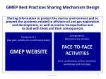 gmep best practices sharing mechanism design