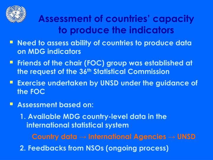 Assessment of countries' capacity