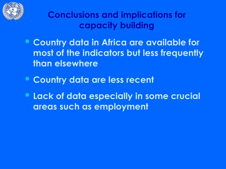 Conclusions and implications for