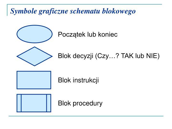 Symbole graficzne schematu blokowego