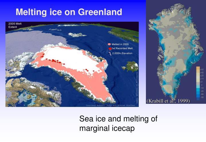 Melting ice on greenland