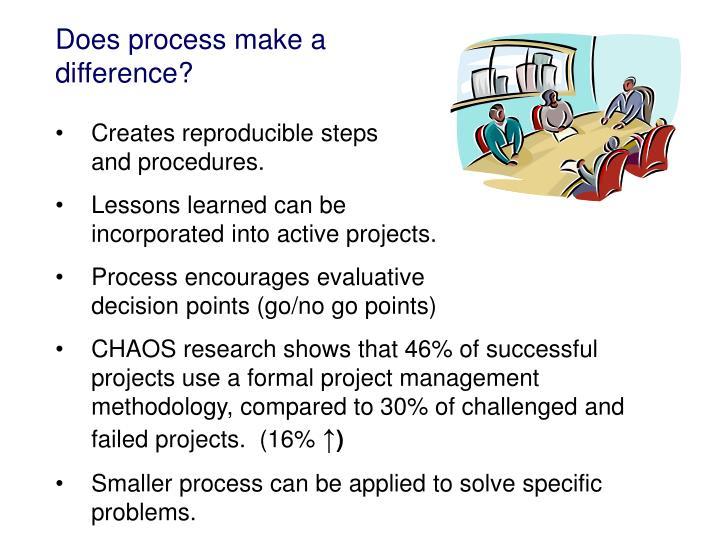 Does process make a
