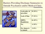 barriers providing discharge summaries to outside psychiatrist and or medical clinic