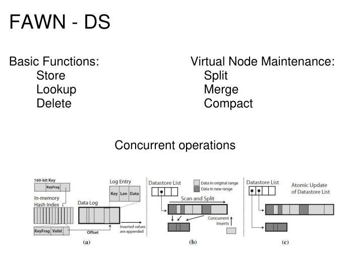 Virtual Node Maintenance: