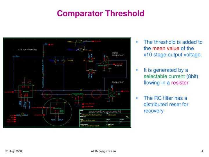 Comparator Threshold
