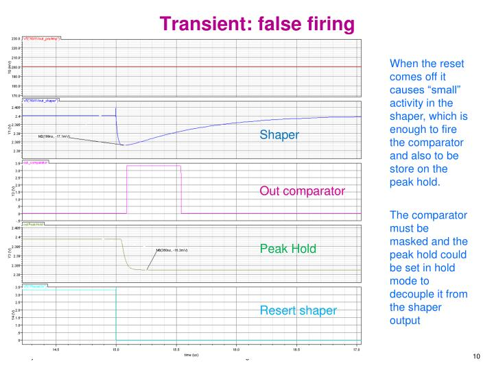 Transient: false firing