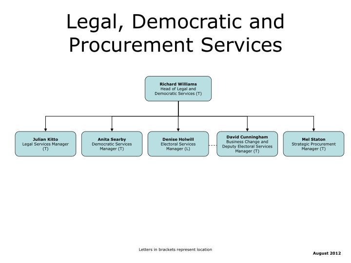 Legal democratic and procurement services