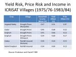 yield risk price risk and income in icrisat villages 1975 76 1983 84