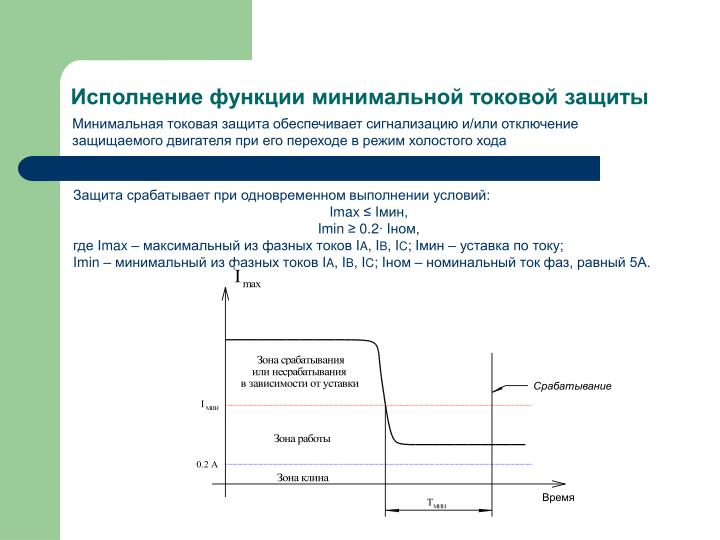 Исполнение функции минимальной токовой защиты