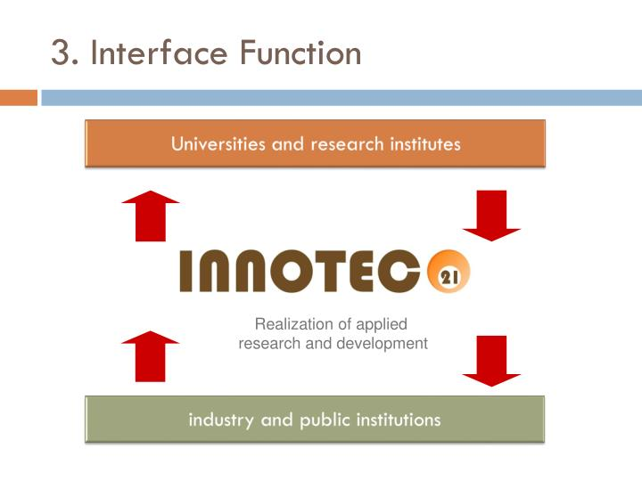3. Interface Function