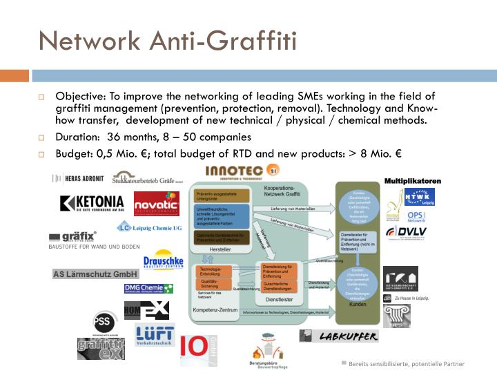 Network Anti-Graffiti