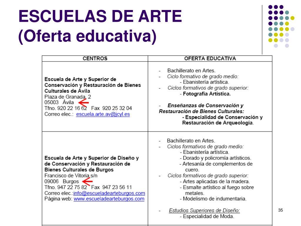 Ppt Orientación Académica Powerpoint Presentation Id 3514810