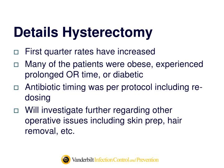 Details Hysterectomy