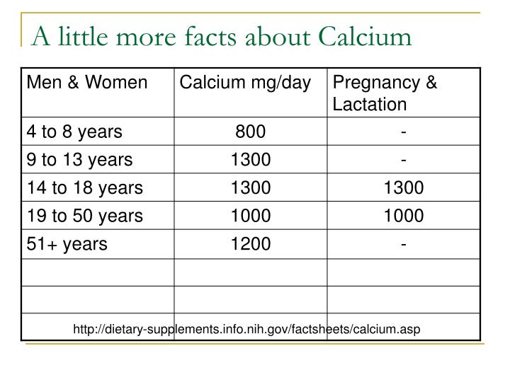 A little more facts about Calcium
