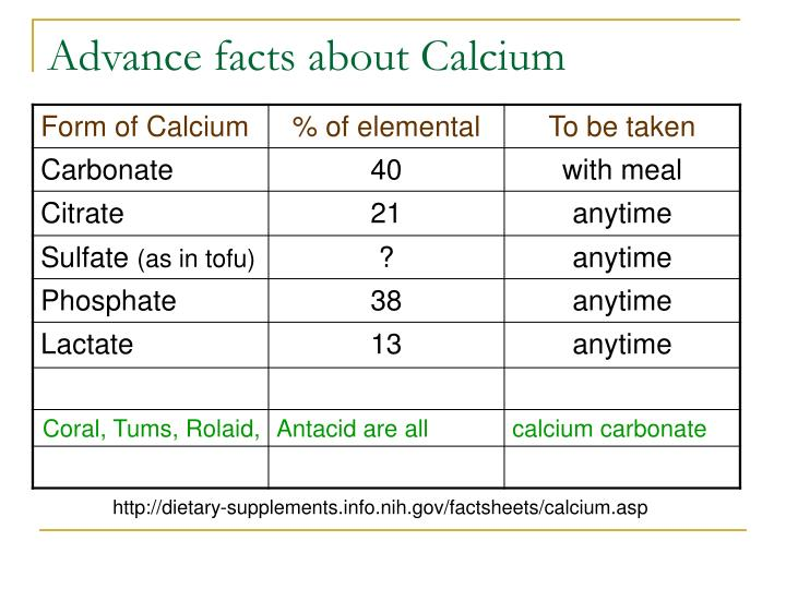 Advance facts about Calcium