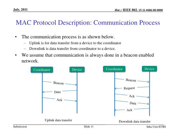 MAC Protocol Description: Communication Process