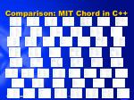 comparison mit chord in c