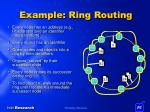 example ring routing