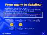 from query to dataflow5