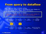 from query to dataflow6