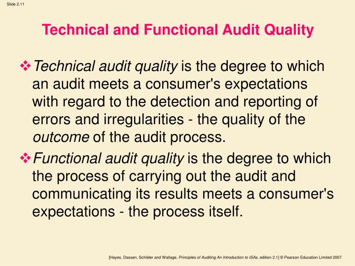 Technical and Functional Audit Quality