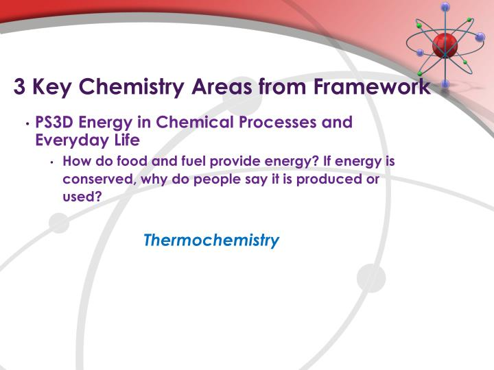 3 Key Chemistry Areas from Framework