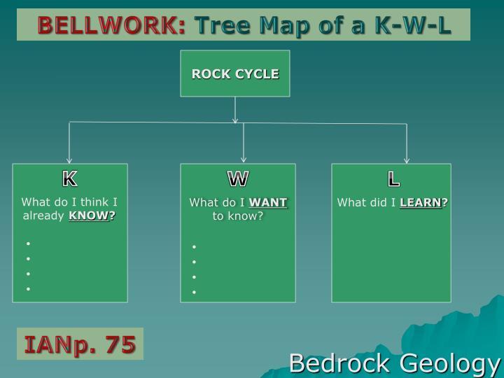 Bedrock geology