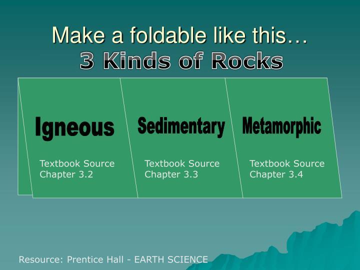 Make a foldable like this…
