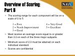 overview of scoring part b