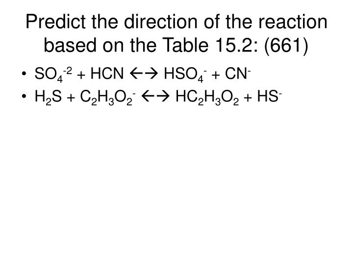 Predict the direction of the reaction based on the Table 15.2: (661)