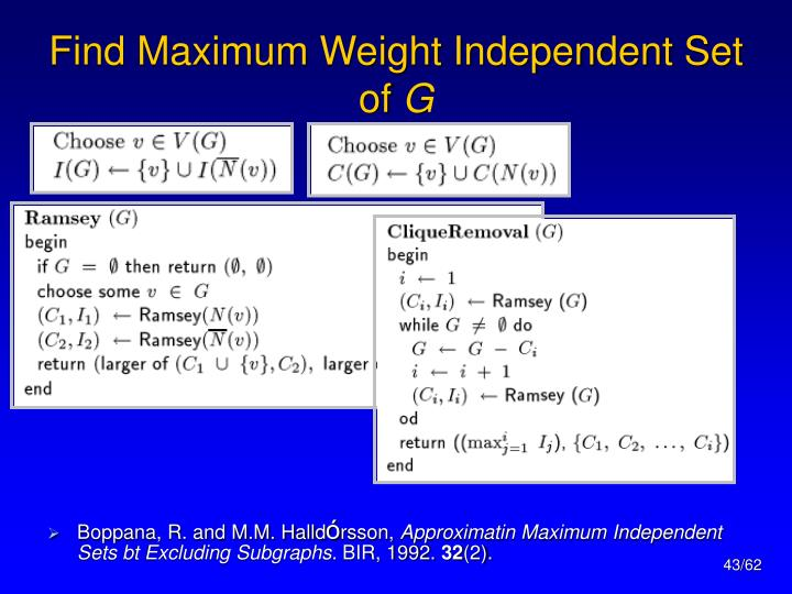 Find Maximum Weight Independent Set of