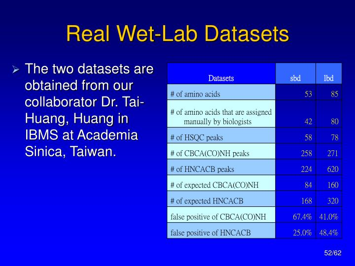 Real Wet-Lab Datasets