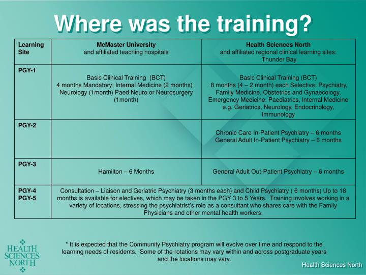 Where was the training?