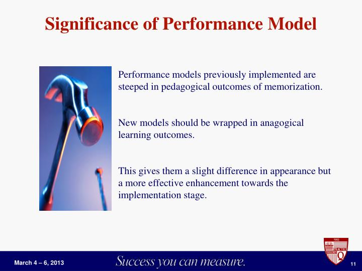 Significance of Performance Model