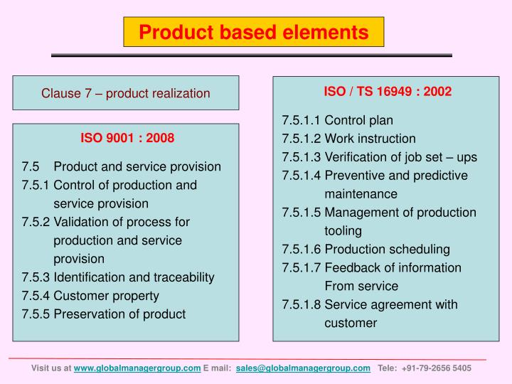 ISO 9001 : 2008