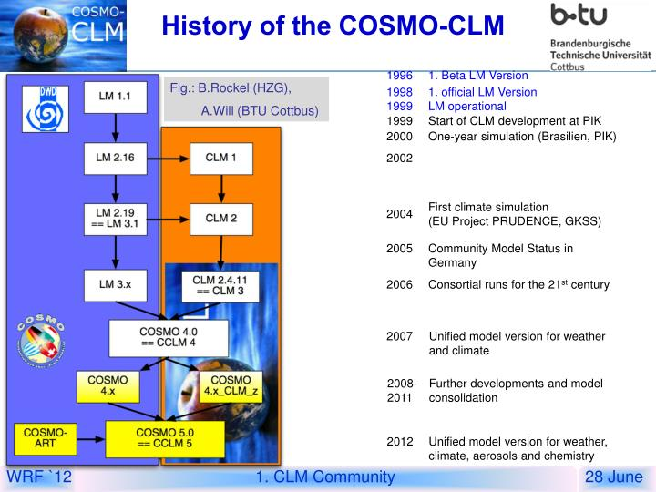 History of the cosmo clm