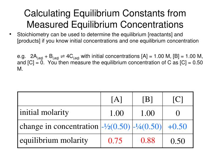 Calculating Equilibrium Constants from Measured Equilibrium Concentrations