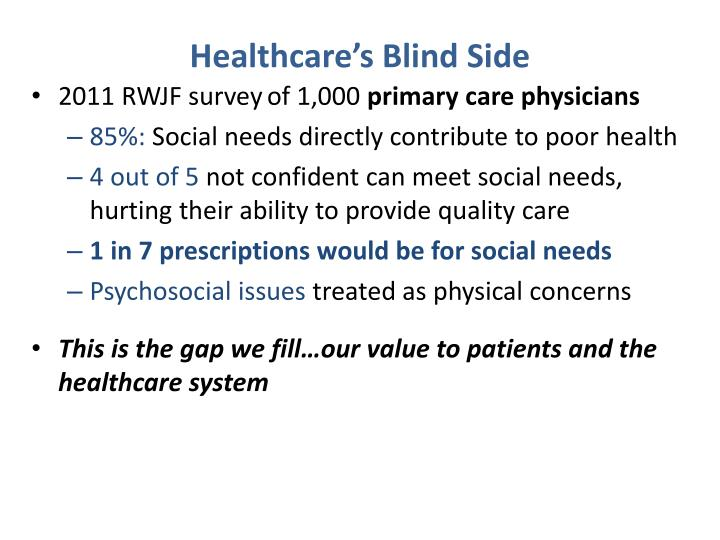 Healthcare's Blind Side