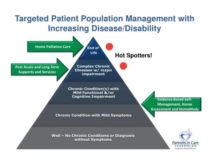 Targeted Patient Population Management with