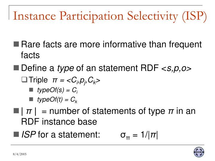 Instance Participation Selectivity (ISP)