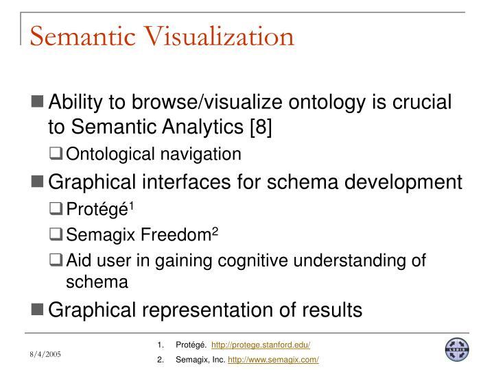 Semantic Visualization