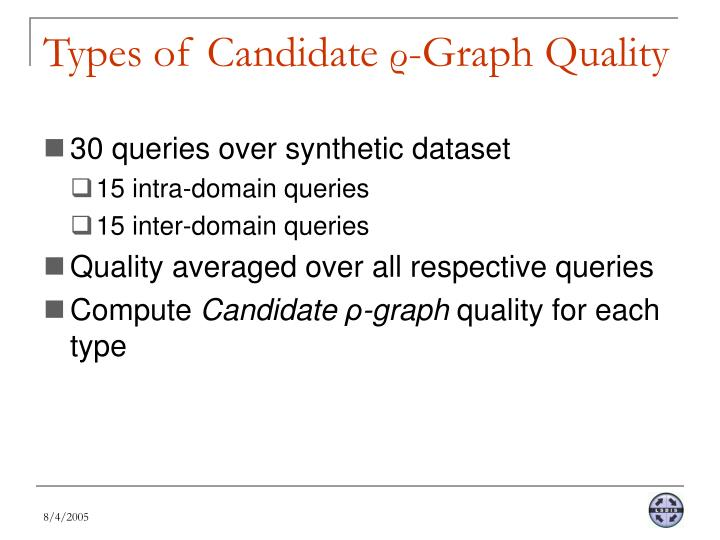 Types of Candidate