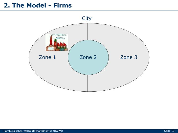 2. The Model - Firms