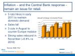 inflation and the central bank response remain an issue for retail