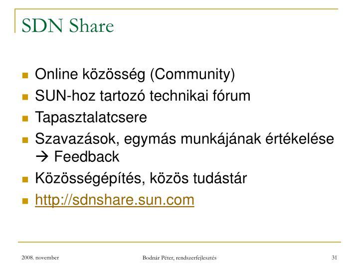 SDN Share