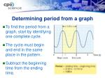 determining period from a graph