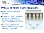 phase and harmonic motion graphs